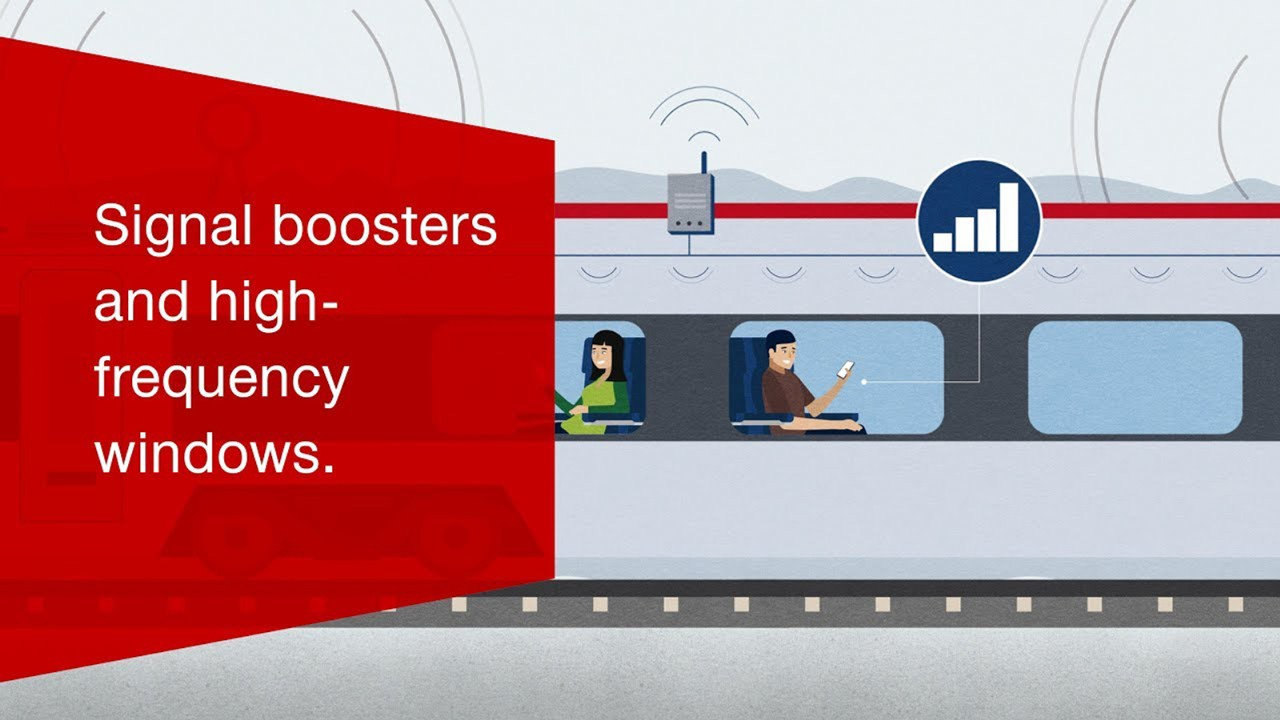 Signal boosters and high-frequency windows improve mobile reception on the train.